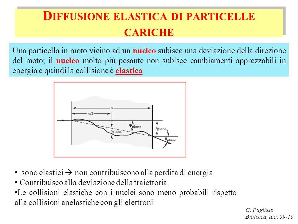 Diffusione elastica di particelle cariche