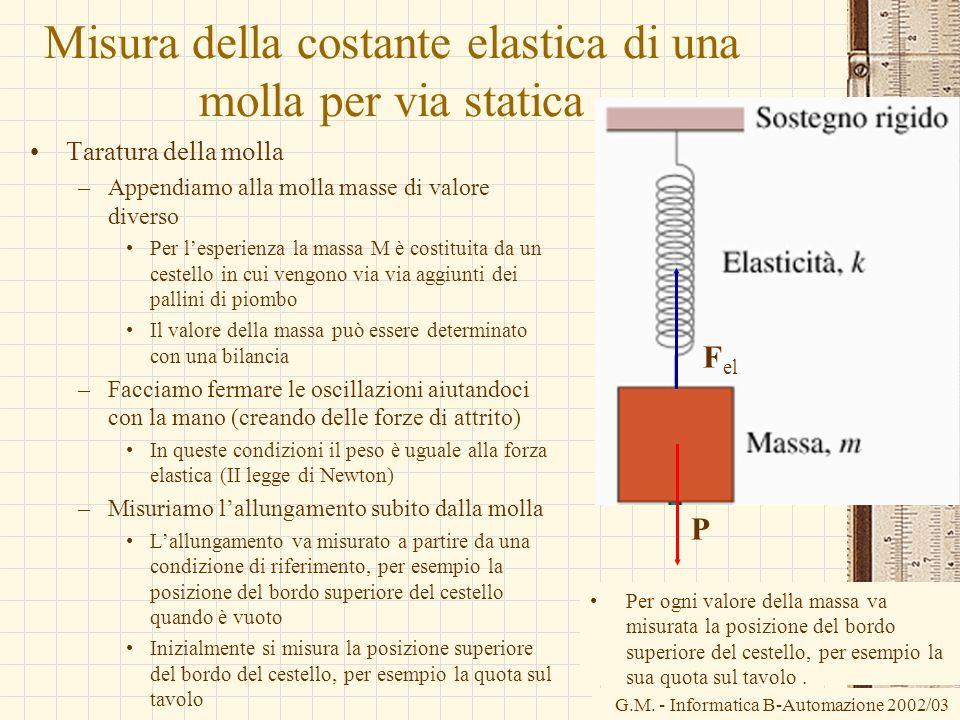 Misura della costante elastica di una molla per via statica
