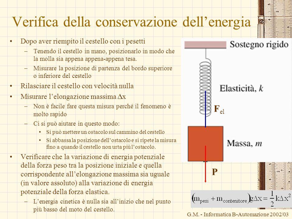 Verifica della conservazione dell'energia