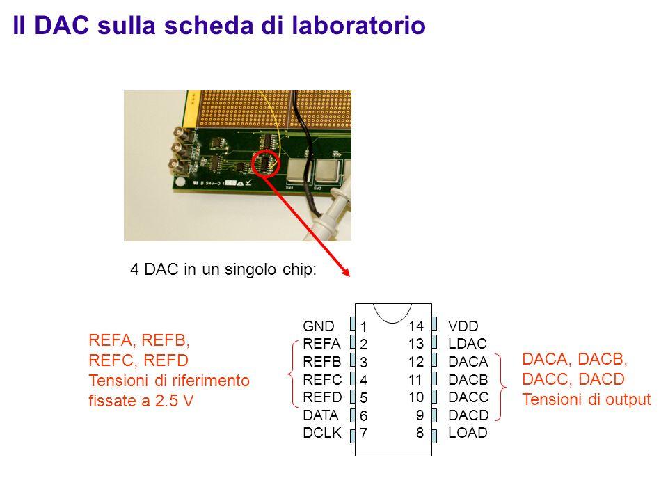 Il DAC sulla scheda di laboratorio