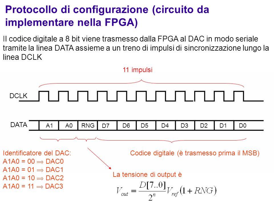 Protocollo di configurazione (circuito da implementare nella FPGA)