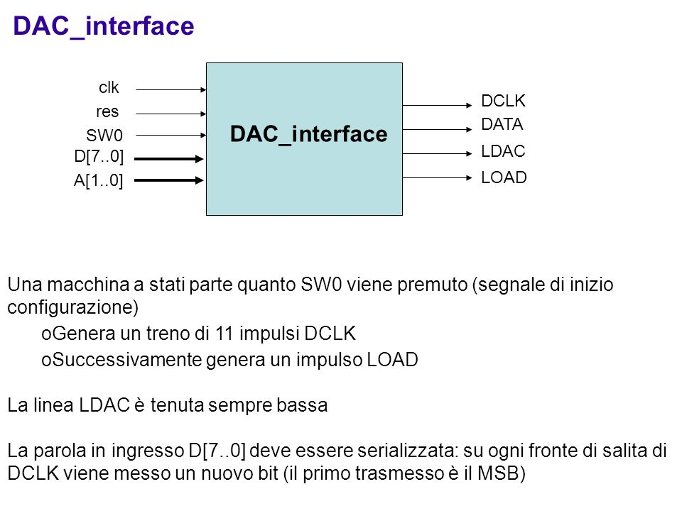 DAC_interface DAC_interface