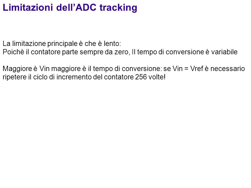 Limitazioni dell'ADC tracking