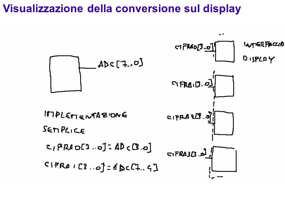 Visualizzazione della conversione sul display