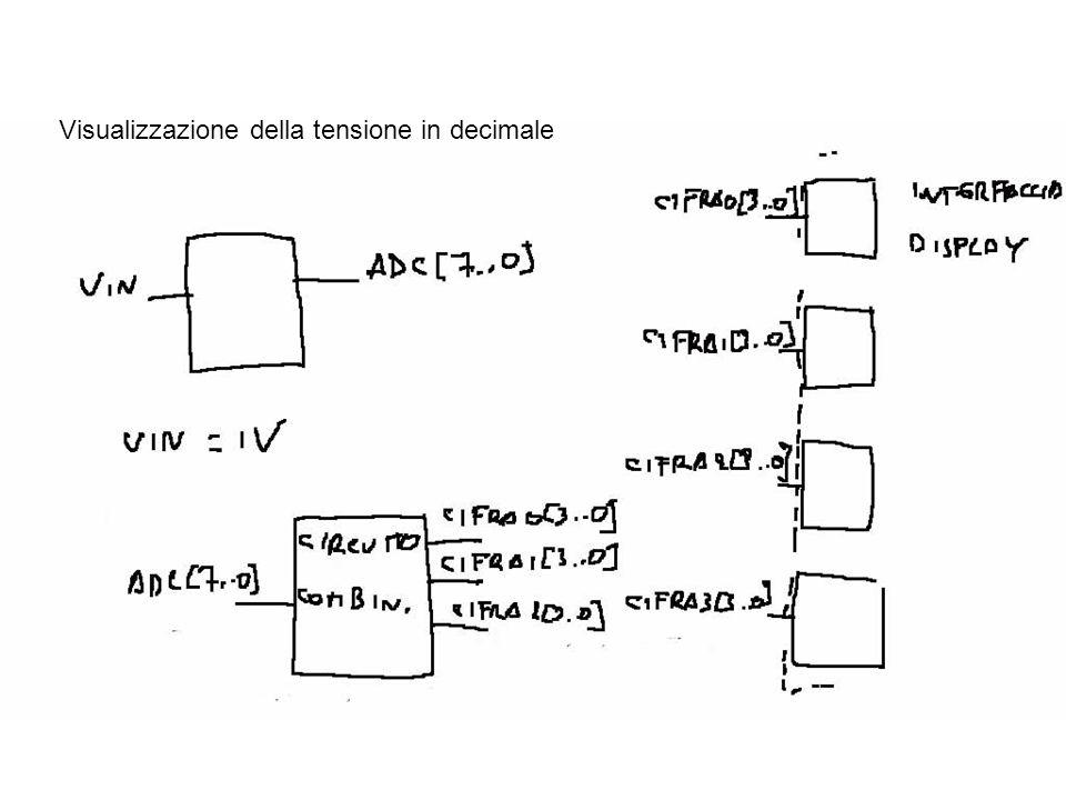 Visualizzazione della tensione in decimale