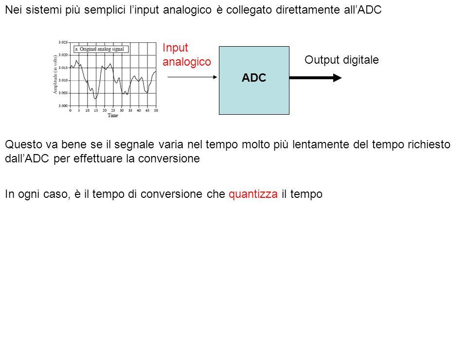 Nei sistemi più semplici l'input analogico è collegato direttamente all'ADC