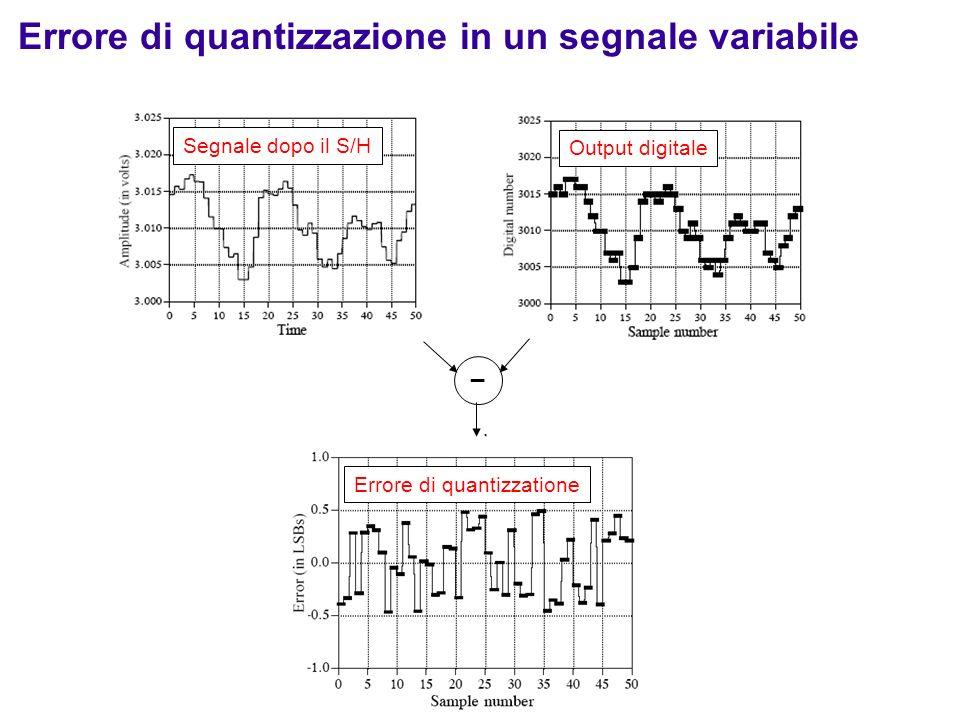 Errore di quantizzazione in un segnale variabile