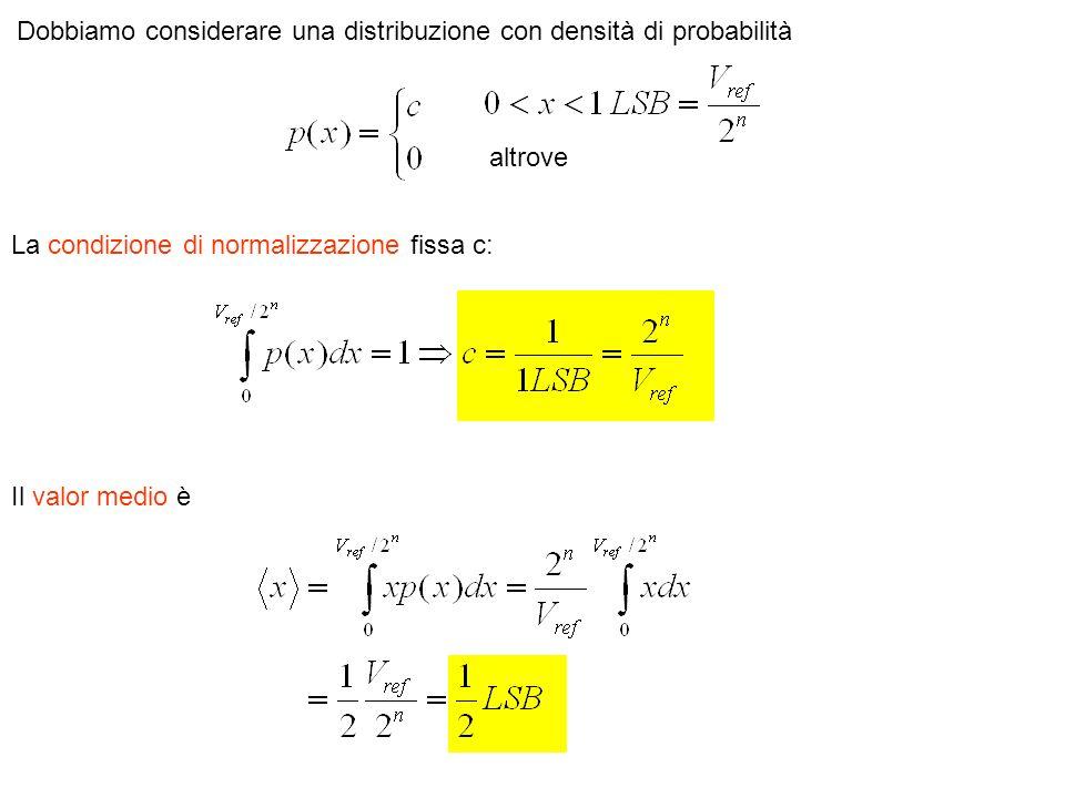 Dobbiamo considerare una distribuzione con densità di probabilità
