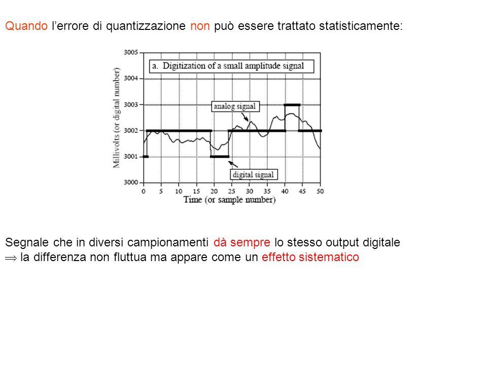 Quando l'errore di quantizzazione non può essere trattato statisticamente: