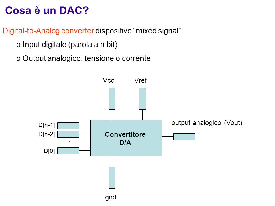 Cosa è un DAC Digital-to-Analog converter dispositivo mixed signal :