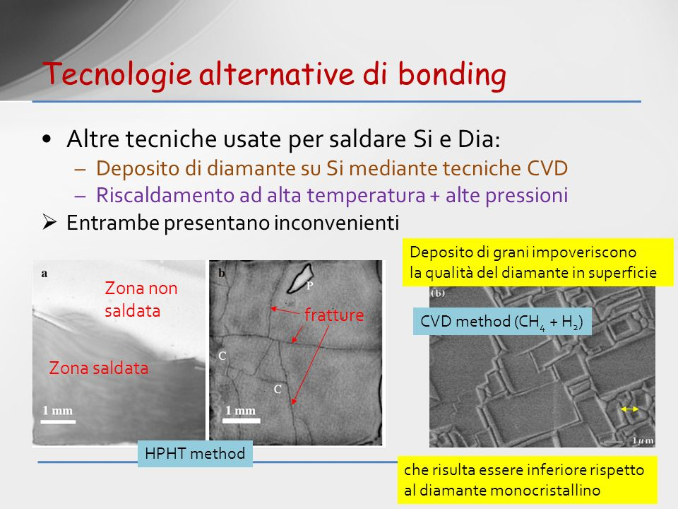 Tecnologie alternative di bonding