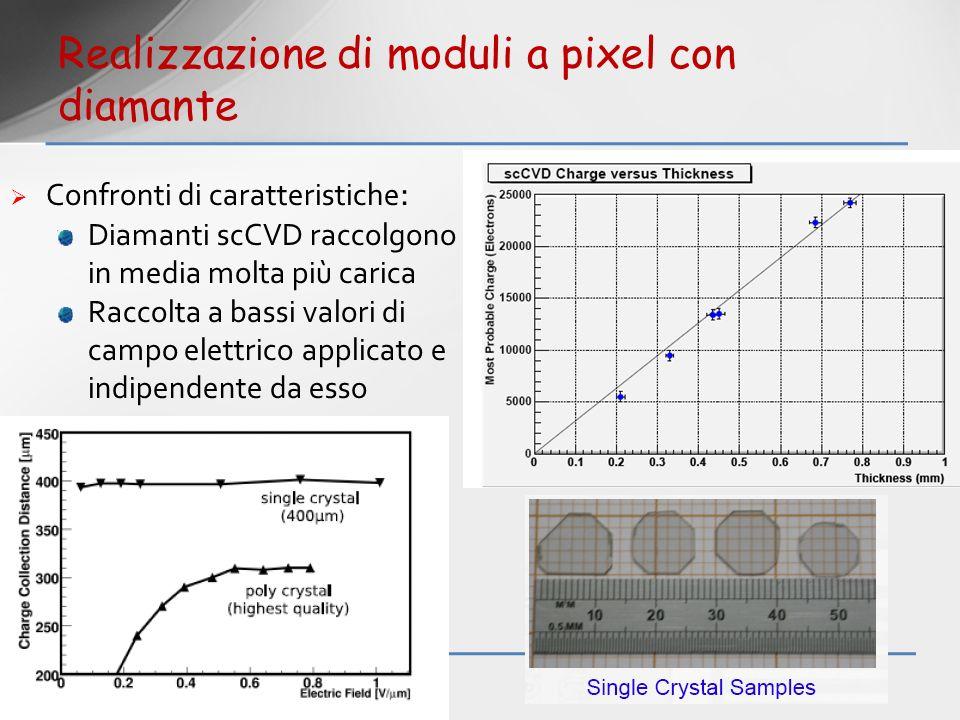 Realizzazione di moduli a pixel con diamante