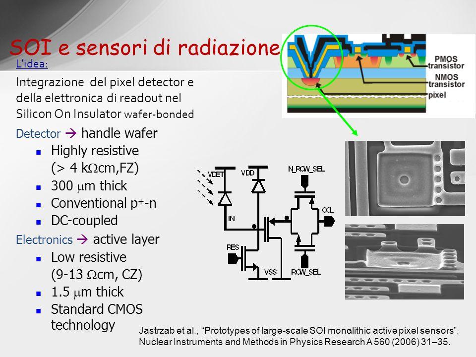 SOI e sensori di radiazione