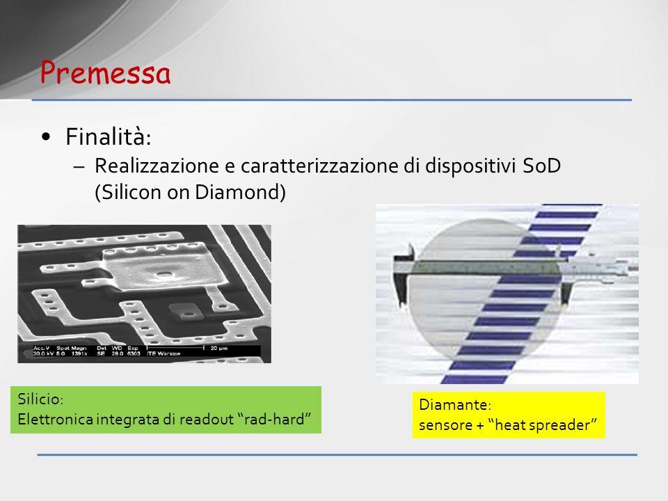 Premessa Finalità: Realizzazione e caratterizzazione di dispositivi SoD (Silicon on Diamond) Silicio: