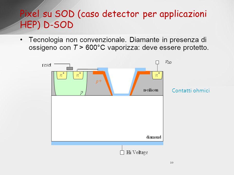 Pixel su SOD (caso detector per applicazioni HEP) D-SOD