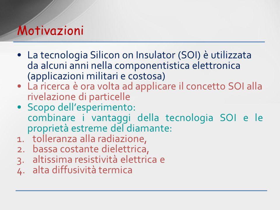 Motivazioni La tecnologia Silicon on Insulator (SOI) è utilizzata da alcuni anni nella componentistica elettronica (applicazioni militari e costosa)