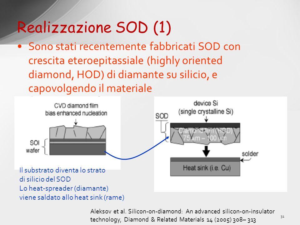 Realizzazione SOD (1)