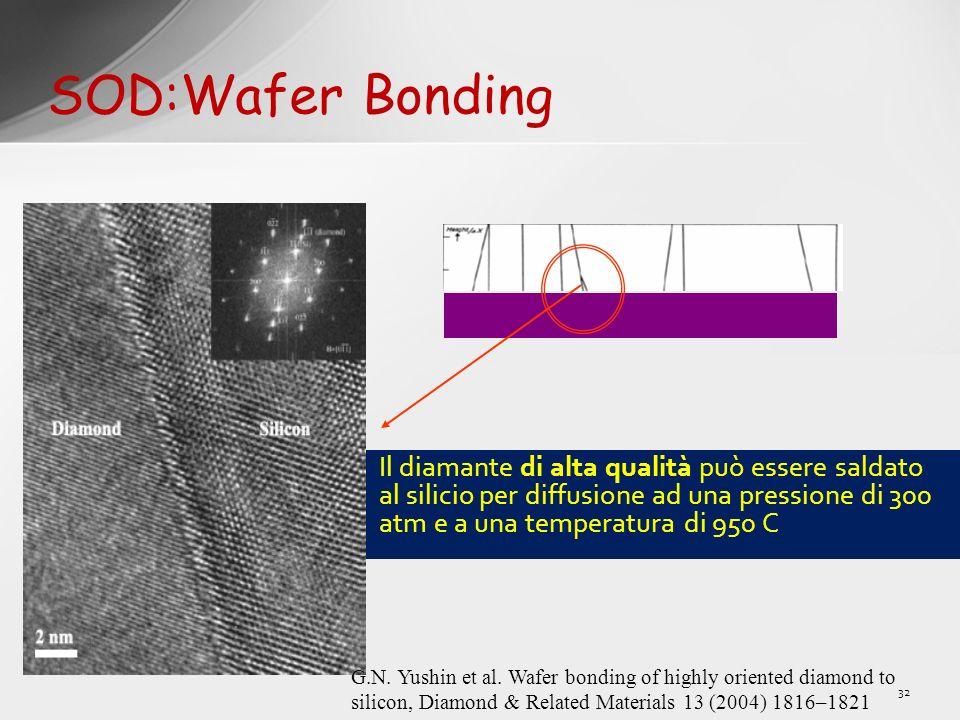 SOD:Wafer Bonding Il diamante di alta qualità può essere saldato al silicio per diffusione ad una pressione di 300 atm e a una temperatura di 950 C.