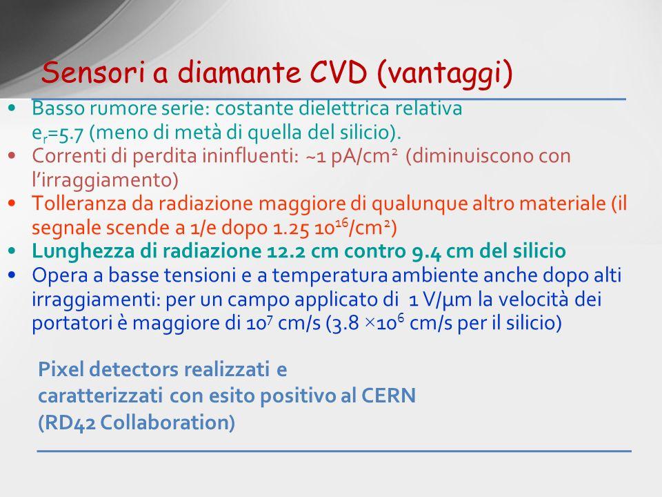 Sensori a diamante CVD (vantaggi)