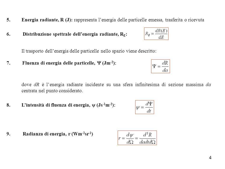 Energia radiante, R (J): rappresenta l'energia delle particelle emessa, trasferita o ricevuta
