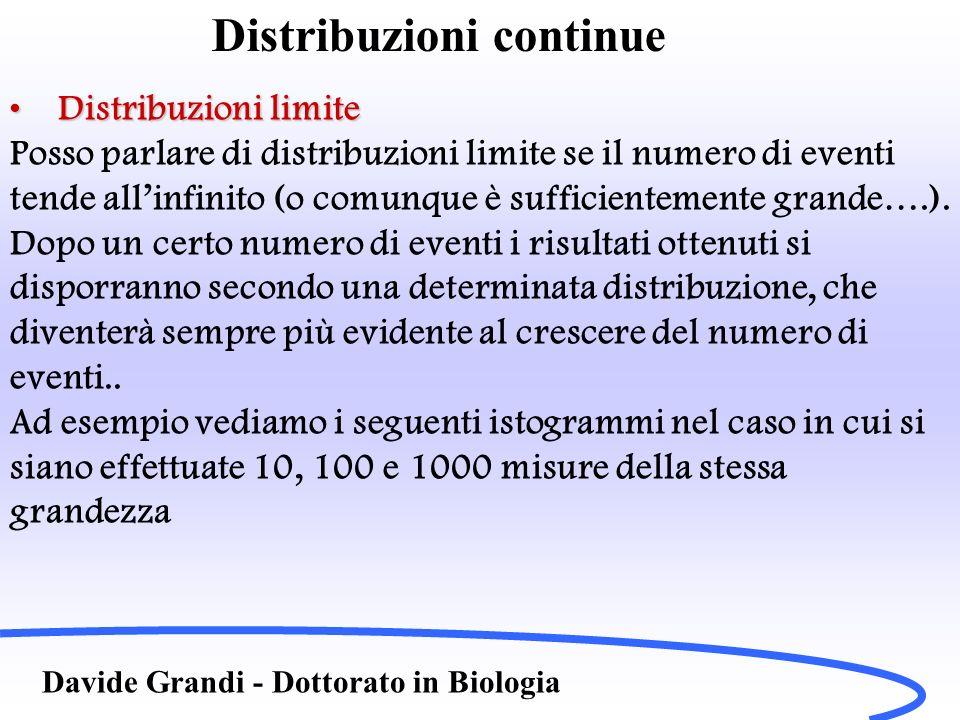 Distribuzioni continue
