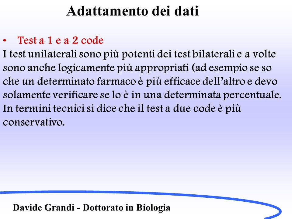 Adattamento dei dati Test a 1 e a 2 code