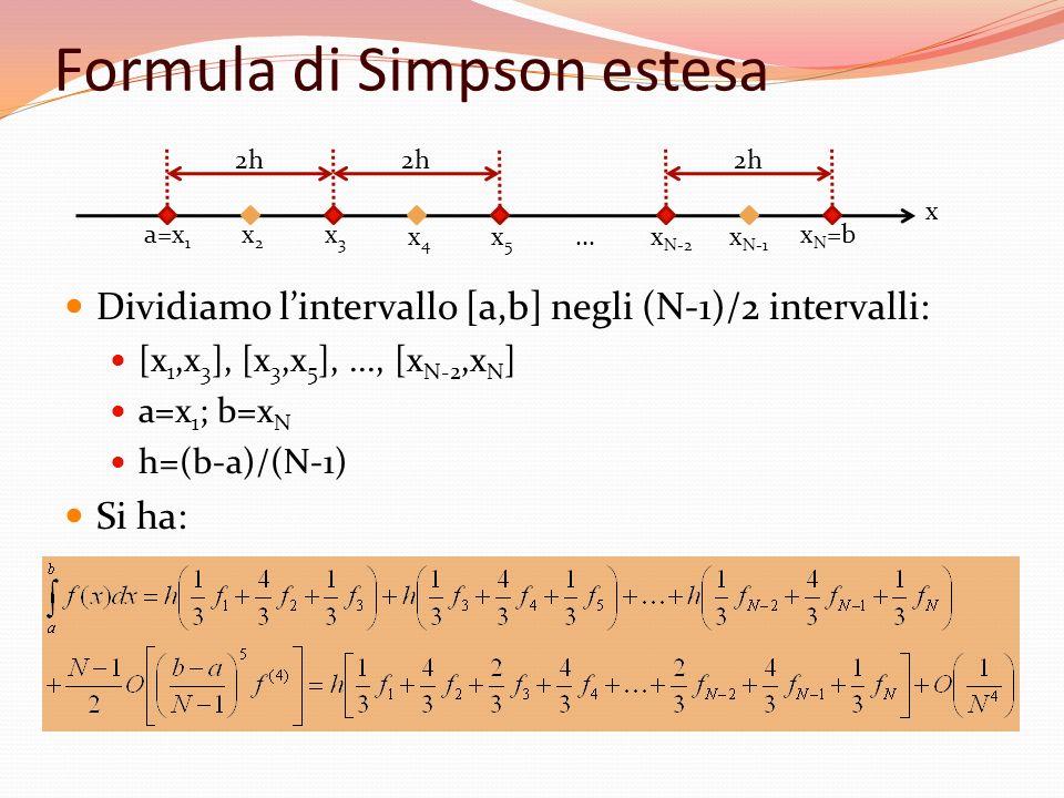Formula di Simpson estesa