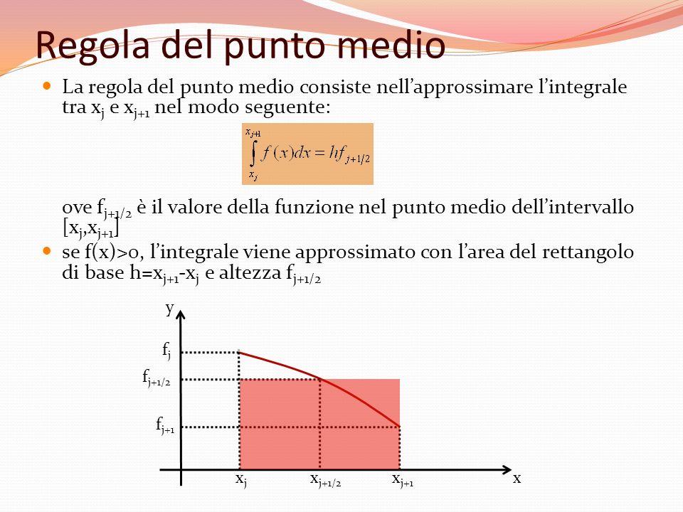 Regola del punto medio La regola del punto medio consiste nell'approssimare l'integrale tra xj e xj+1 nel modo seguente: