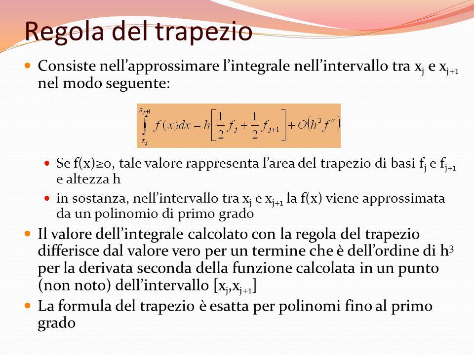 Regola del trapezio Consiste nell'approssimare l'integrale nell'intervallo tra xj e xj+1 nel modo seguente: