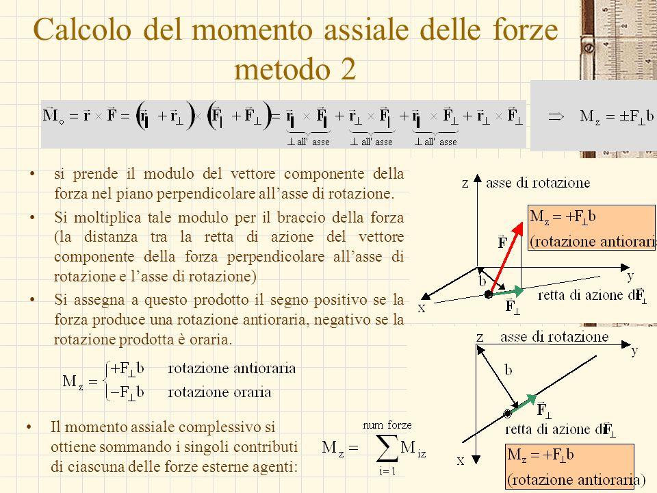 Calcolo del momento assiale delle forze metodo 2