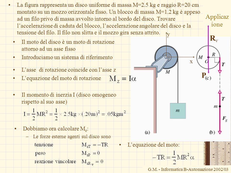 La figura rappresenta un disco uniforme di massa M=2