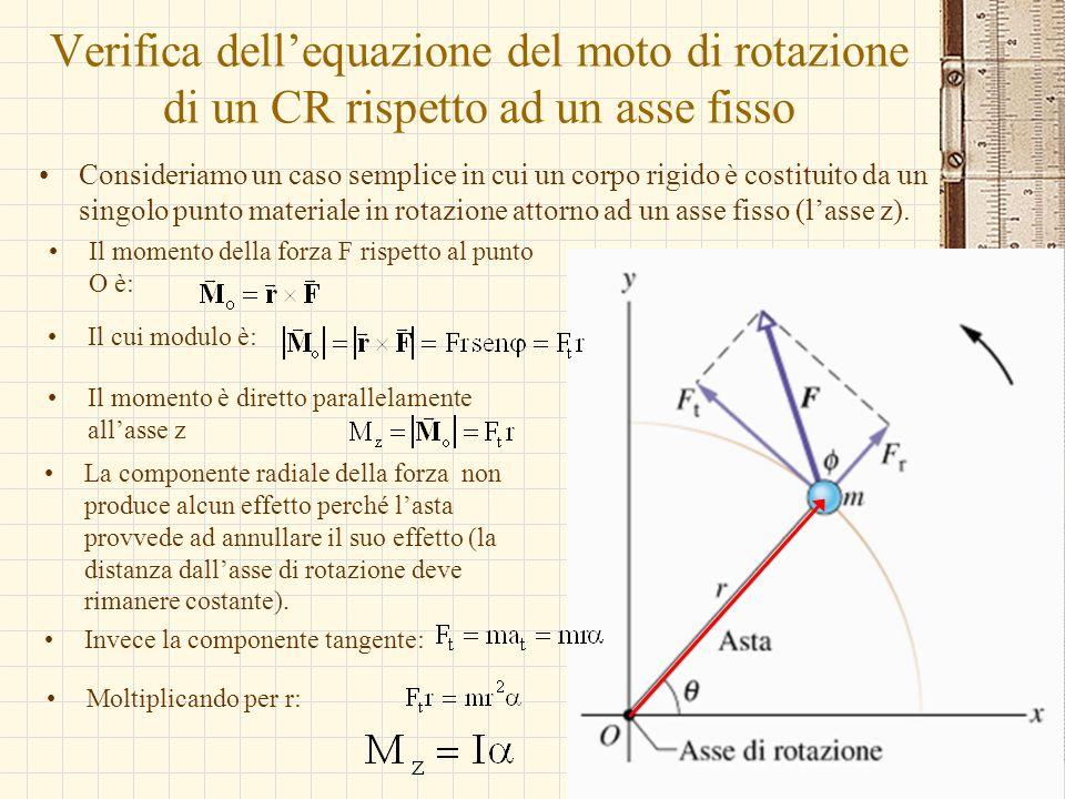 Verifica dell'equazione del moto di rotazione di un CR rispetto ad un asse fisso