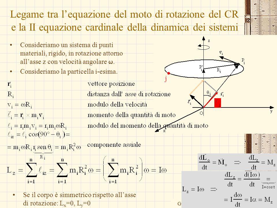 Legame tra l'equazione del moto di rotazione del CR e la II equazione cardinale della dinamica dei sistemi