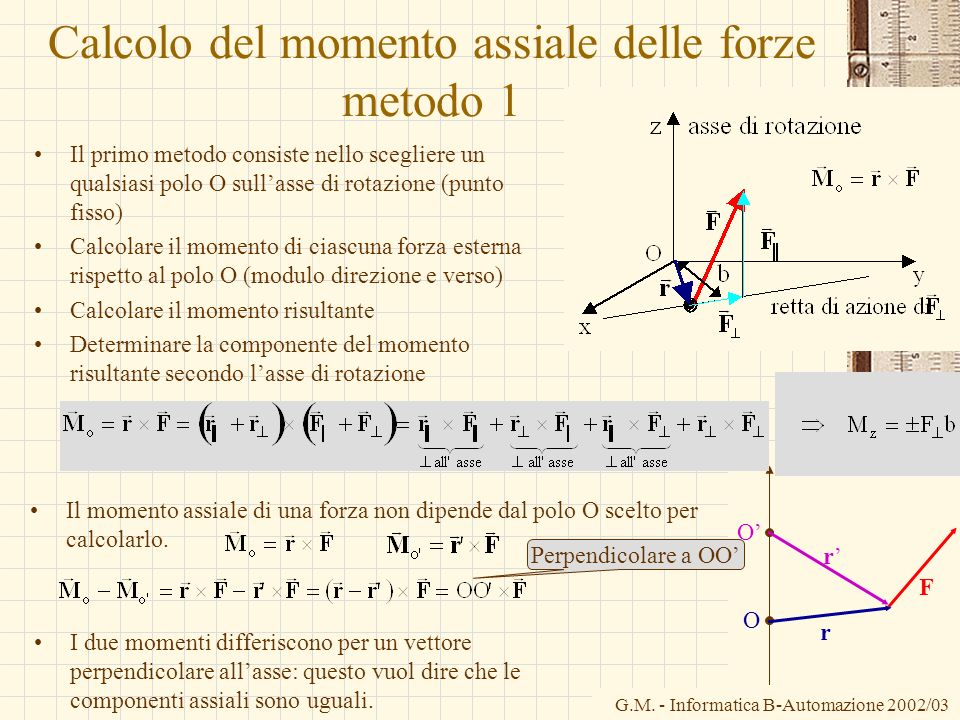 Calcolo del momento assiale delle forze metodo 1
