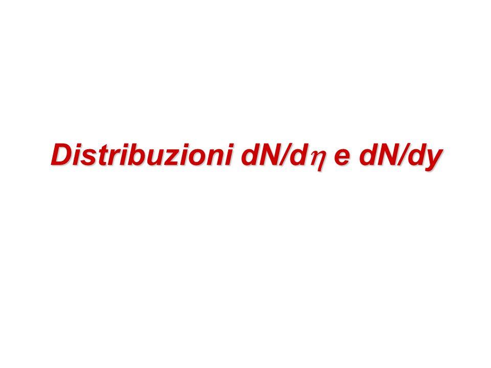 Distribuzioni dN/dh e dN/dy
