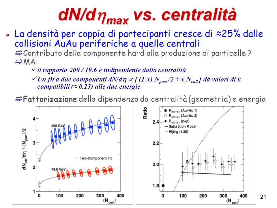dN/dhmax vs. centralità