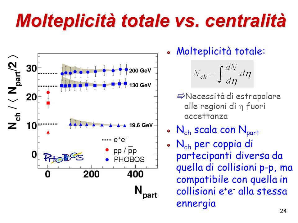 Molteplicità totale vs. centralità