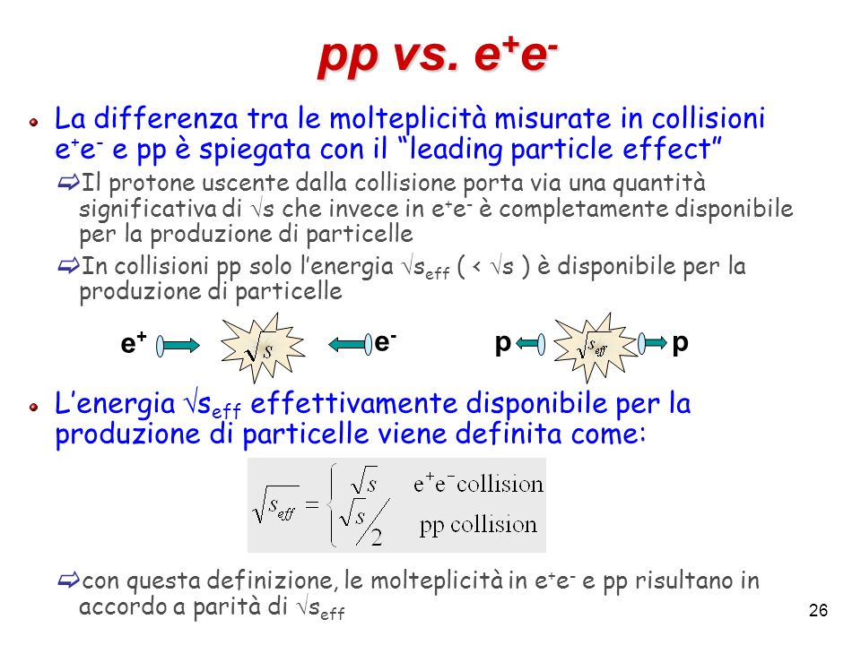 pp vs. e+e- La differenza tra le molteplicità misurate in collisioni e+e- e pp è spiegata con il leading particle effect
