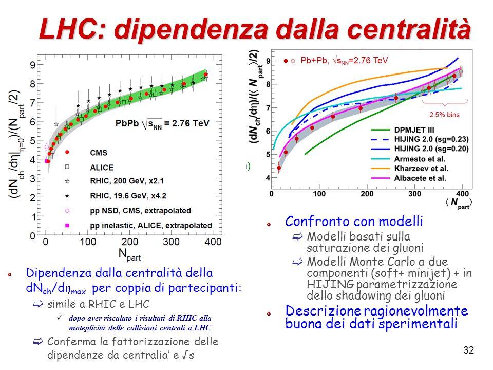 LHC: dipendenza dalla centralità