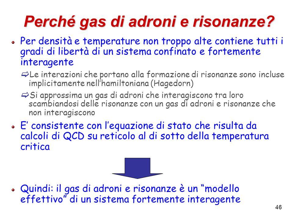 Perché gas di adroni e risonanze