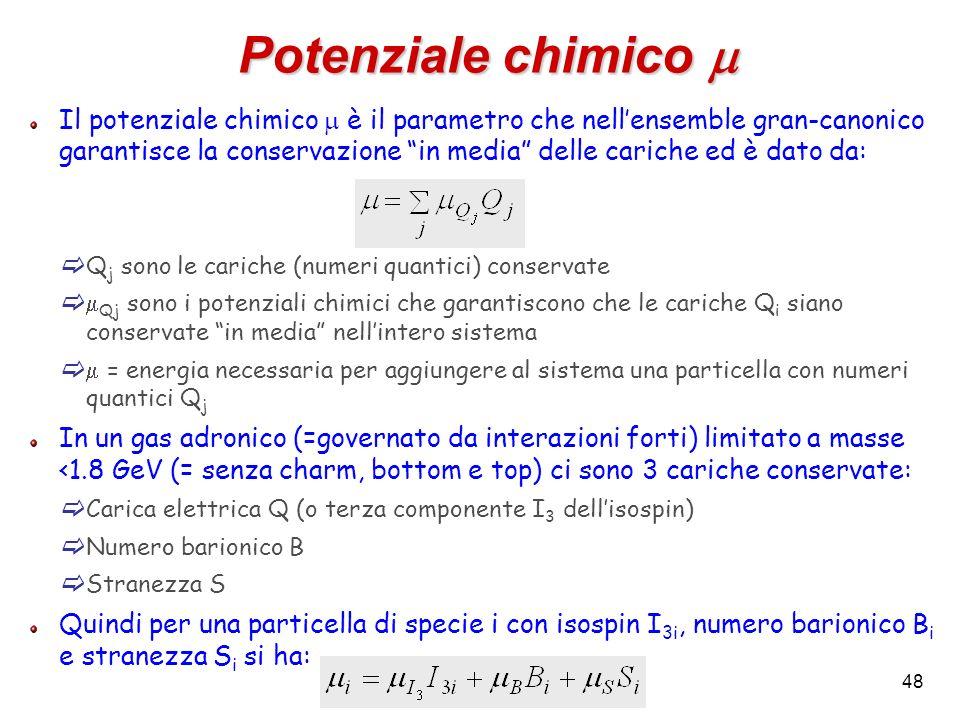 Potenziale chimico m