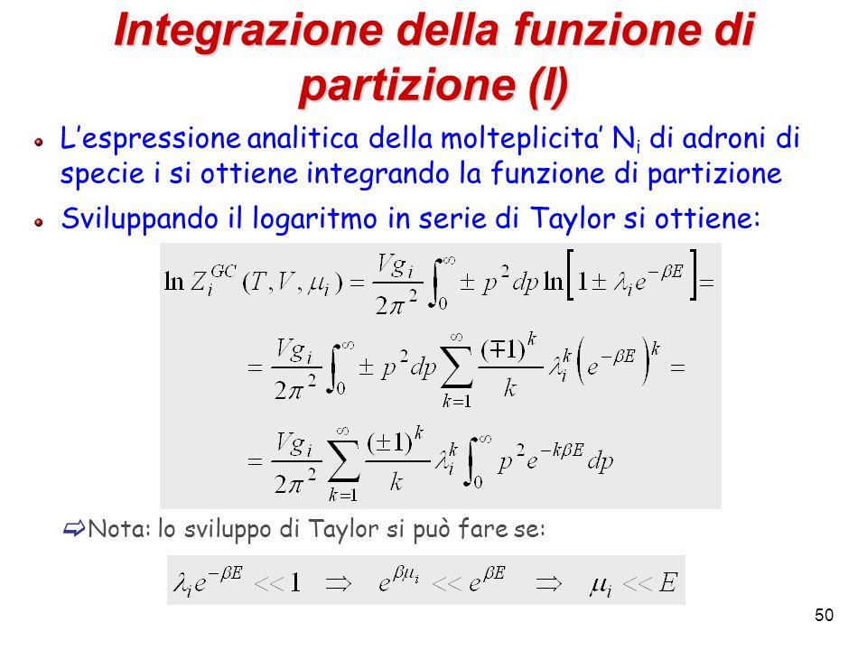 Integrazione della funzione di partizione (I)