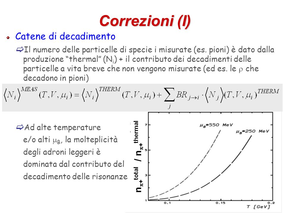 Correzioni (I) Catene di decadimento np+total / np+thermal