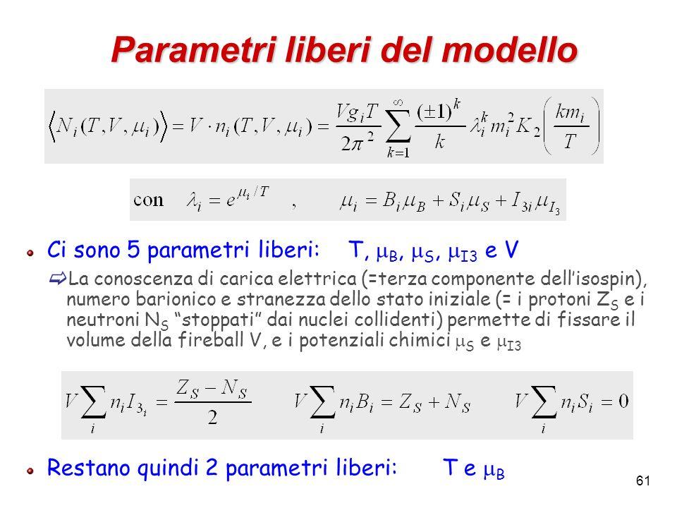 Parametri liberi del modello