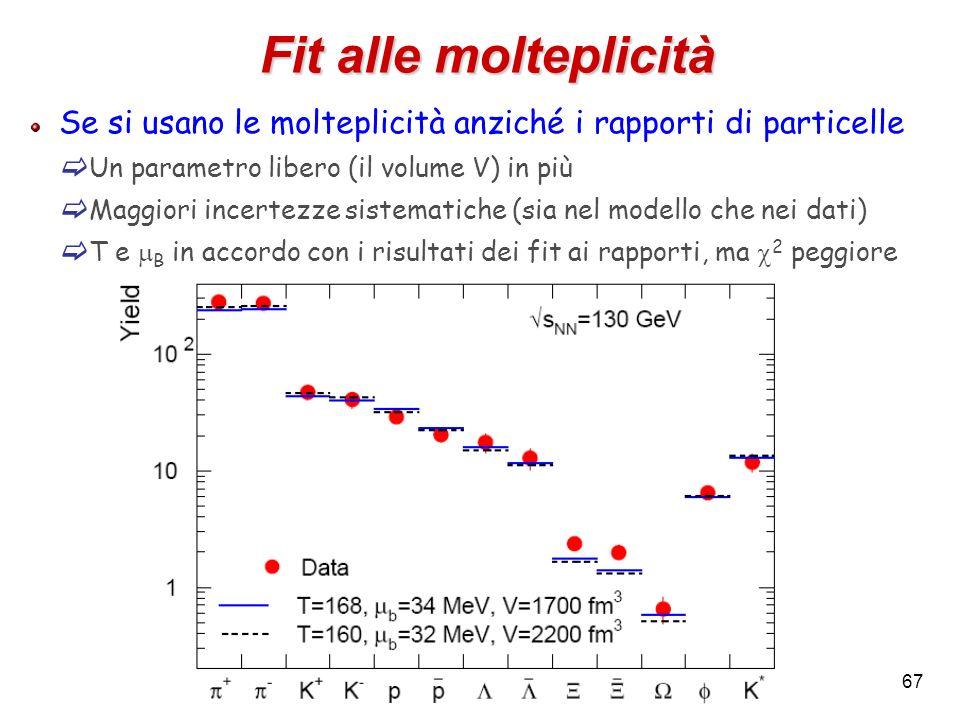Fit alle molteplicità Se si usano le molteplicità anziché i rapporti di particelle. Un parametro libero (il volume V) in più.