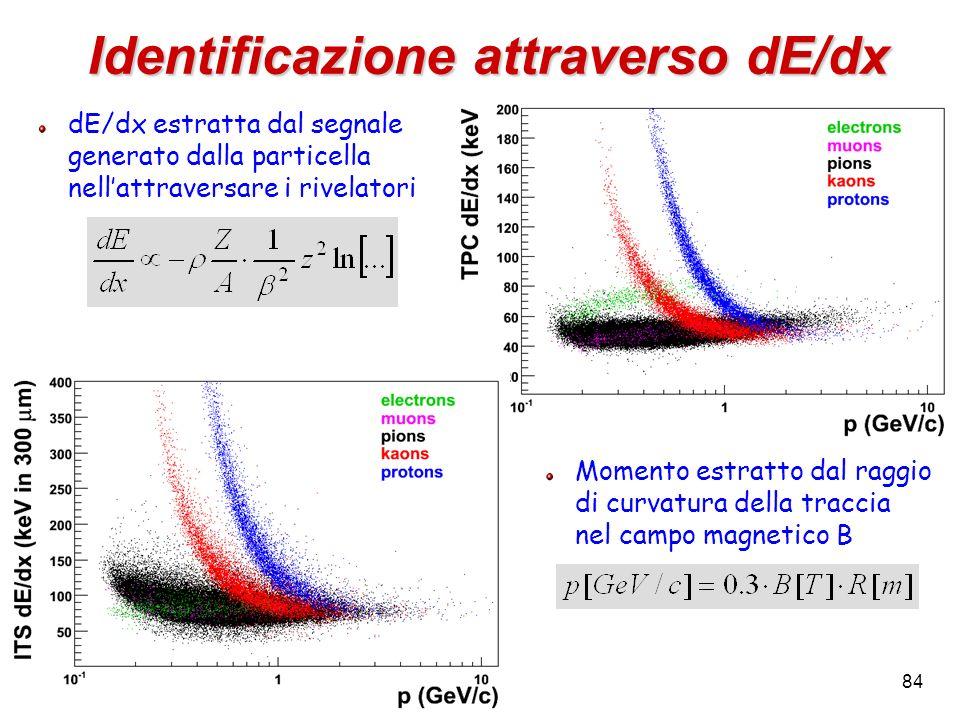Identificazione attraverso dE/dx
