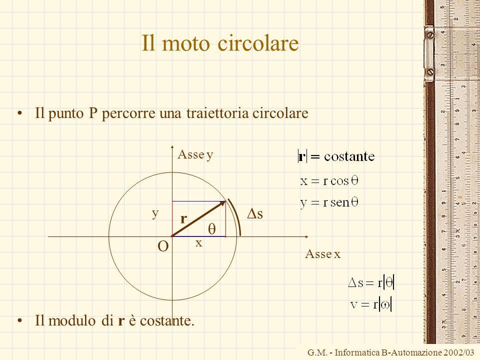 Il moto circolare Il punto P percorre una traiettoria circolare