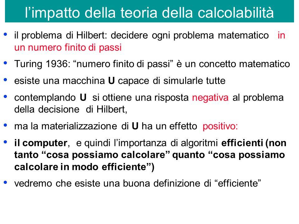 l'impatto della teoria della calcolabilità