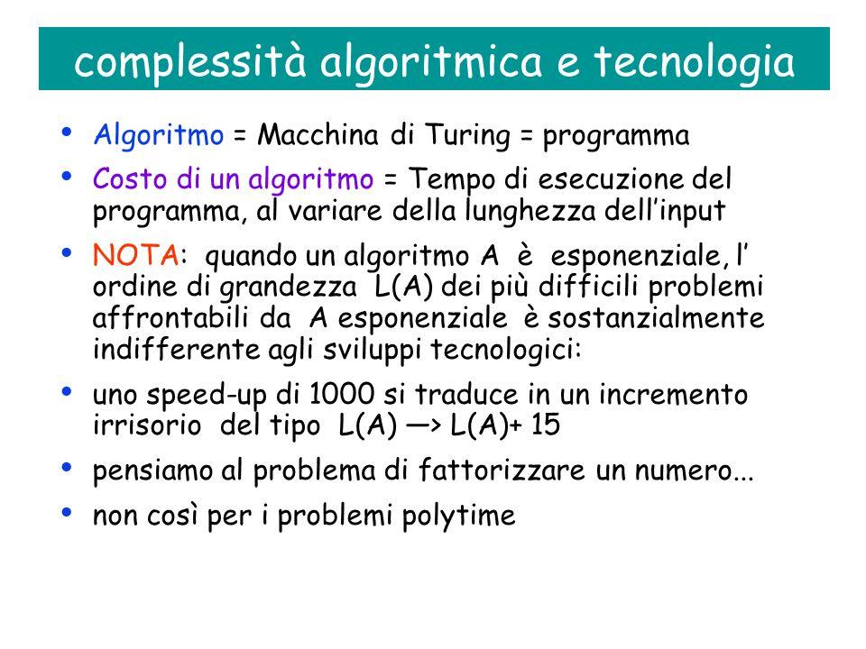 complessità algoritmica e tecnologia
