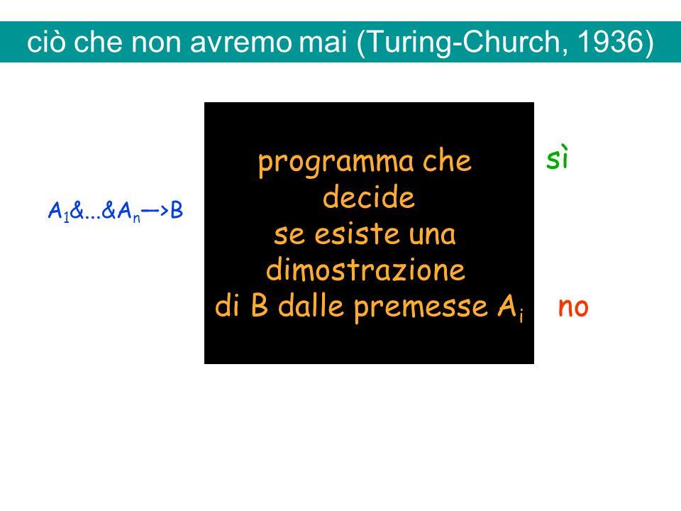 ciò che non avremo mai (Turing-Church, 1936)